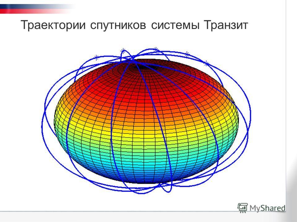 Траектории спутников системы Транзит