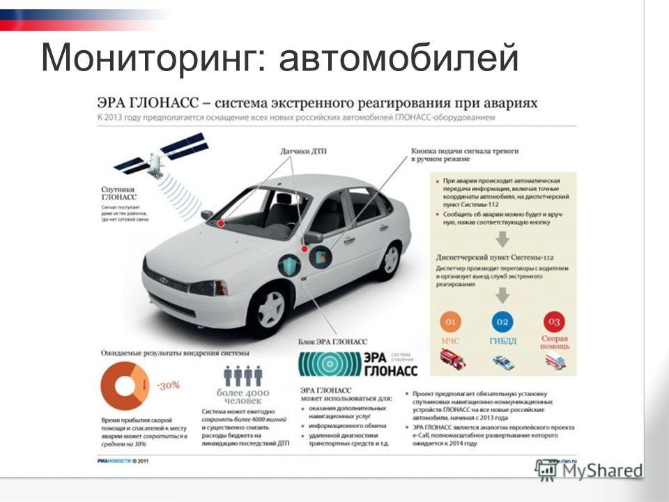 Мониторинг: автомобилей