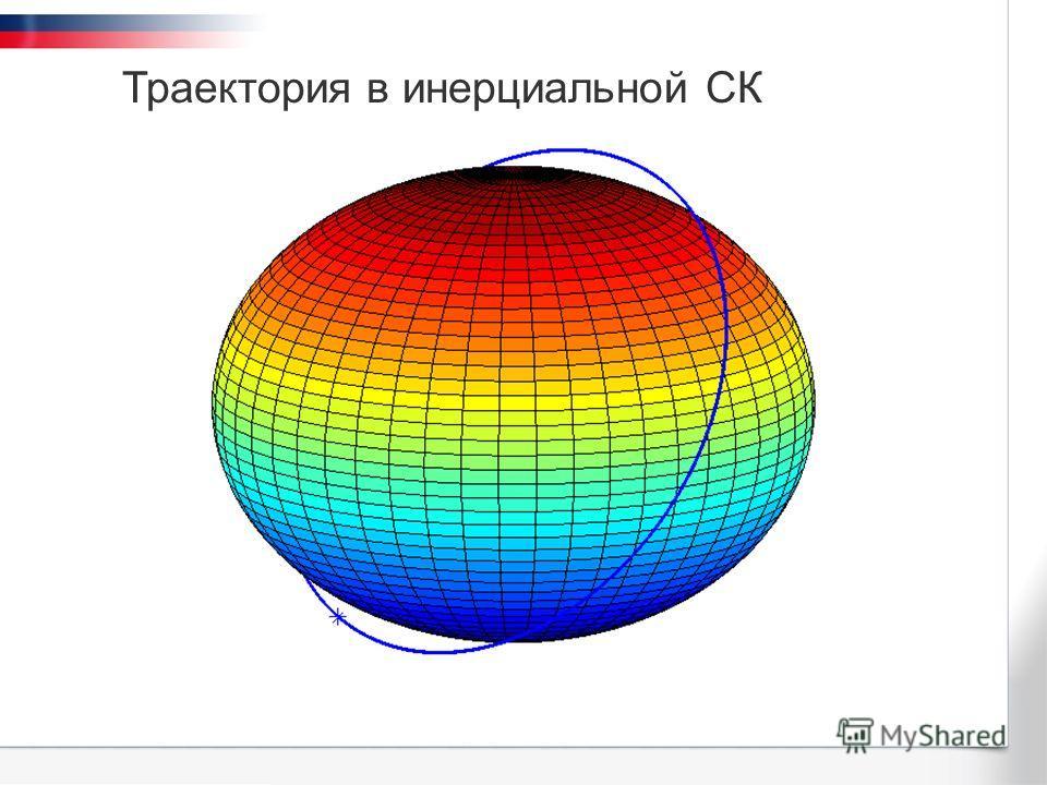 Траектория в инерциальной СК