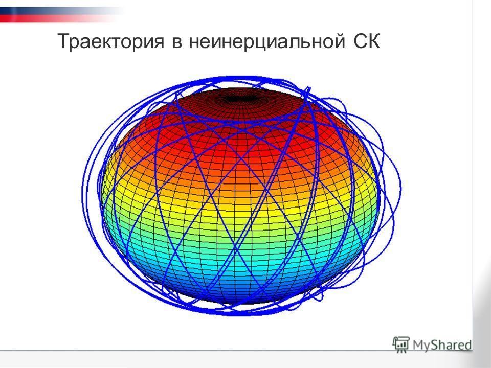 Траектория в неинерциальной СК