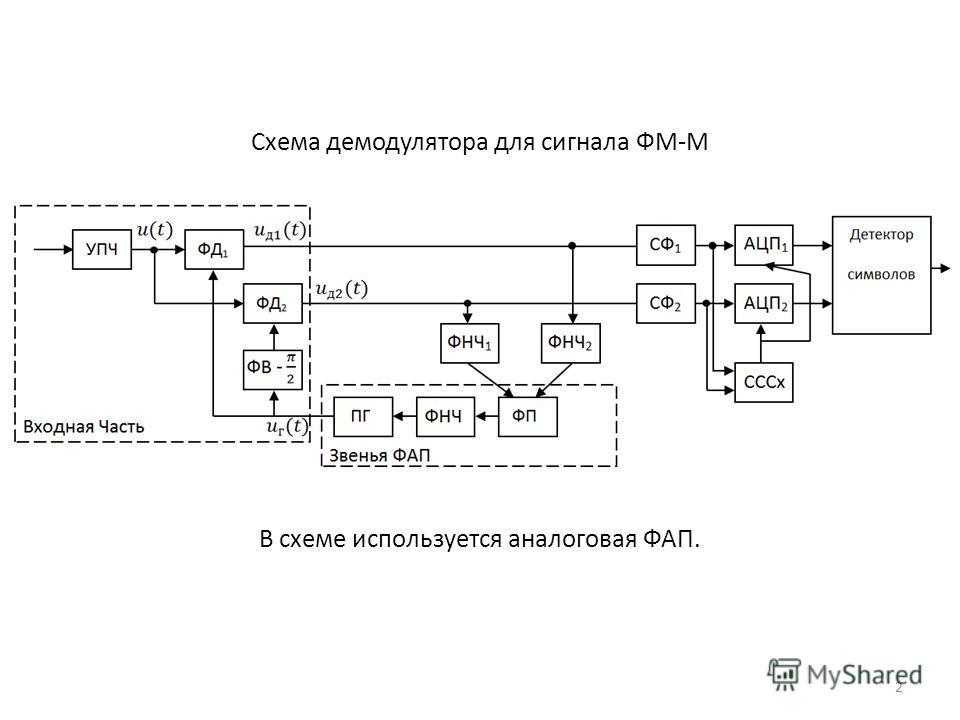 Схема демодулятора для сигнала ФМ-М В схеме используется аналоговая ФАП. 2
