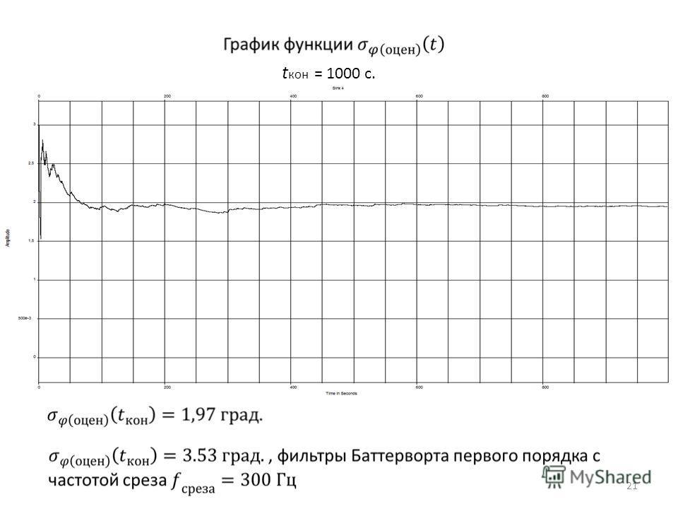 t кон = 1000 c. 21