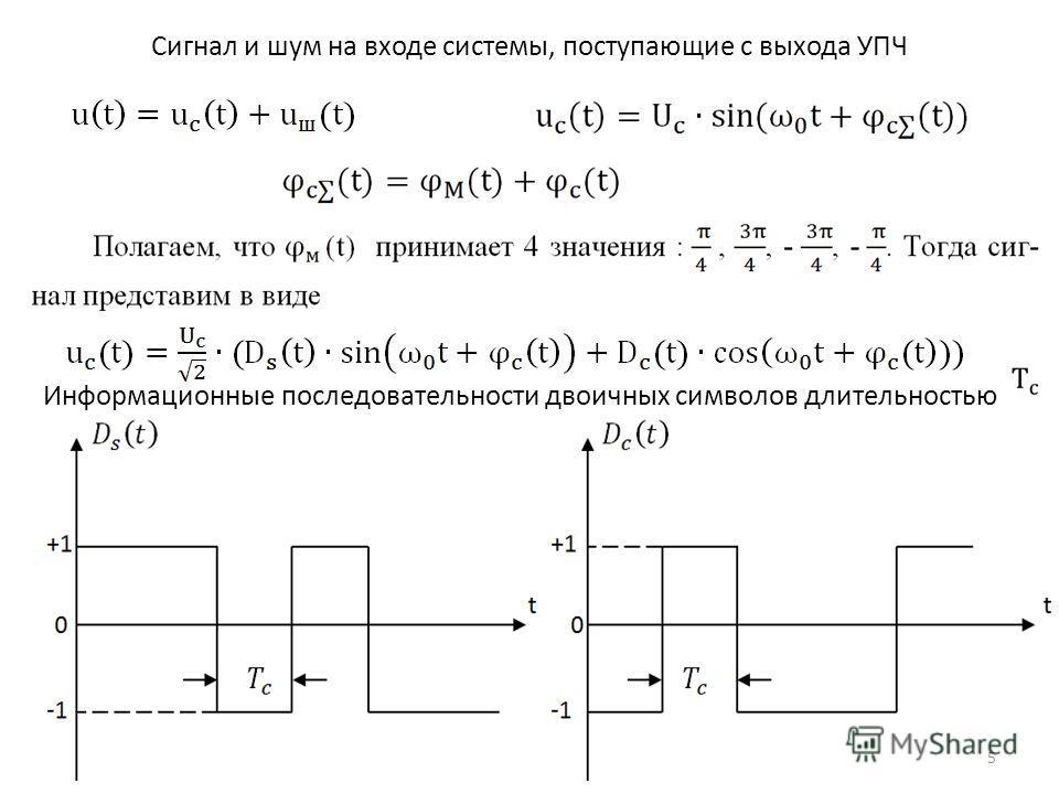 Сигнал и шум на входе системы, поступающие с выхода УПЧ Информационные последовательности двоичных символов длительностью 5