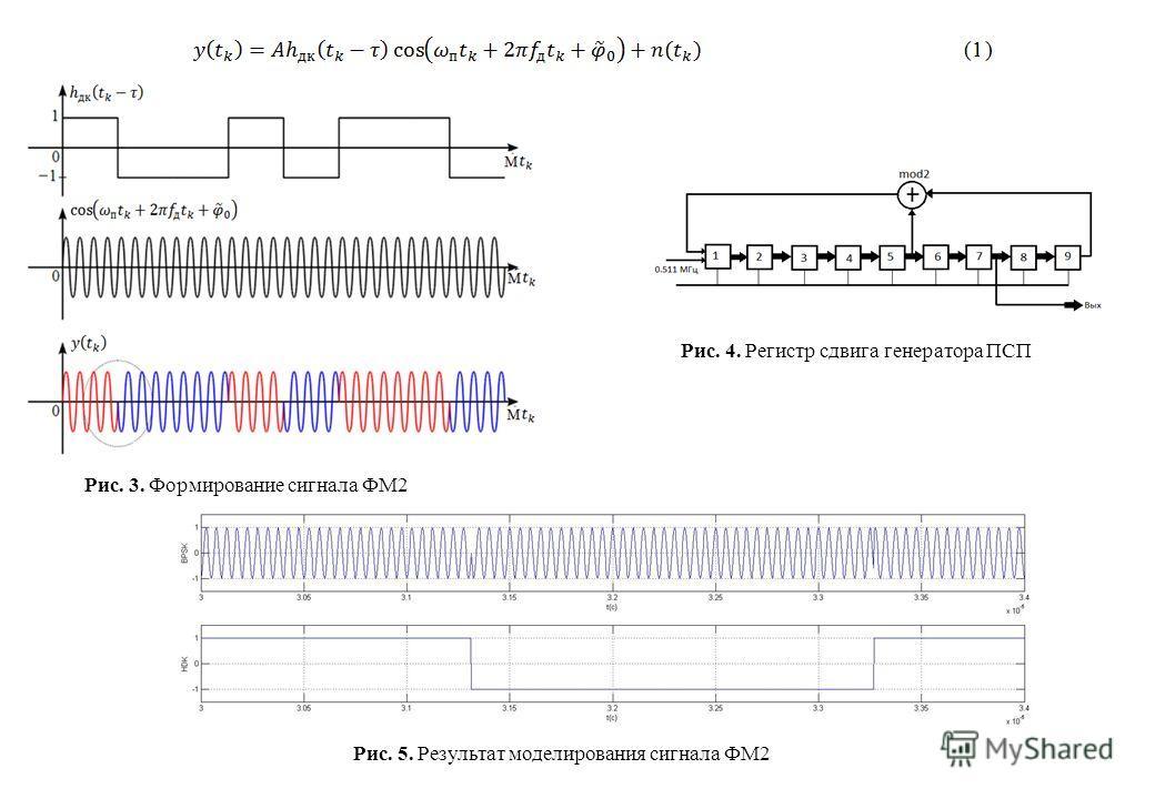 Рис. 3. Формирование сигнала ФМ2 Рис. 4. Регистр сдвига генератора ПСП Рис. 5. Результат моделирования сигнала ФМ2