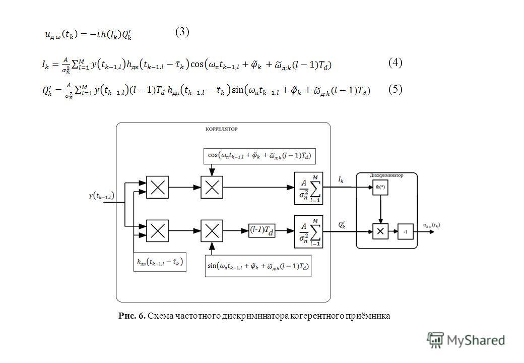 (3)(3) (4)(4) (5)(5) Рис. 6. Схема частотного дискриминатора когерентного приёмника