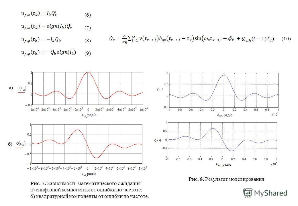 (6)(7)(8)(9)(6)(7)(8)(9) (10) Рис. 7. Зависимость математического ожидания а) синфазной компоненты от ошибки по частоте; б) квадратурной компоненты от ошибки по частоте. Рис. 8. Результат моделирования