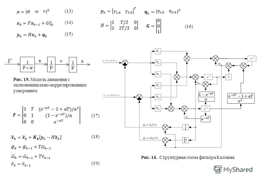 (13) (14) (15),, (16) Рис. 15. Модель движения с экспоненциально-коррелированным ускорением (17) (18) Рис. 16. Структурная схема фильтра Калмана,, (19)