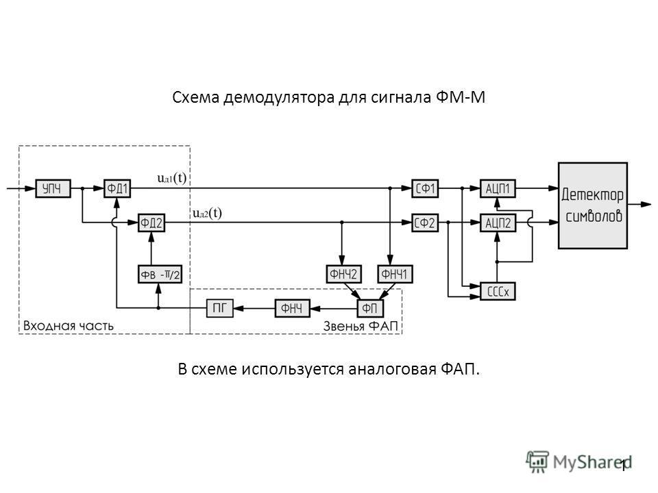 Схема демодулятора для сигнала ФМ-М В схеме используется аналоговая ФАП. 1