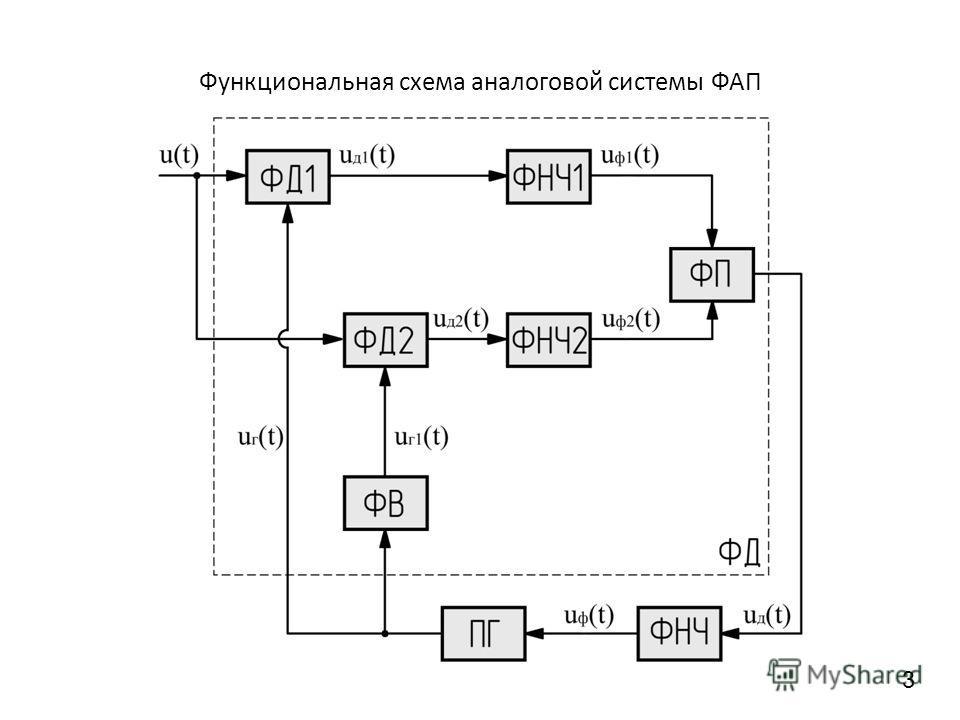 Функциональная схема аналоговой системы ФАП 3