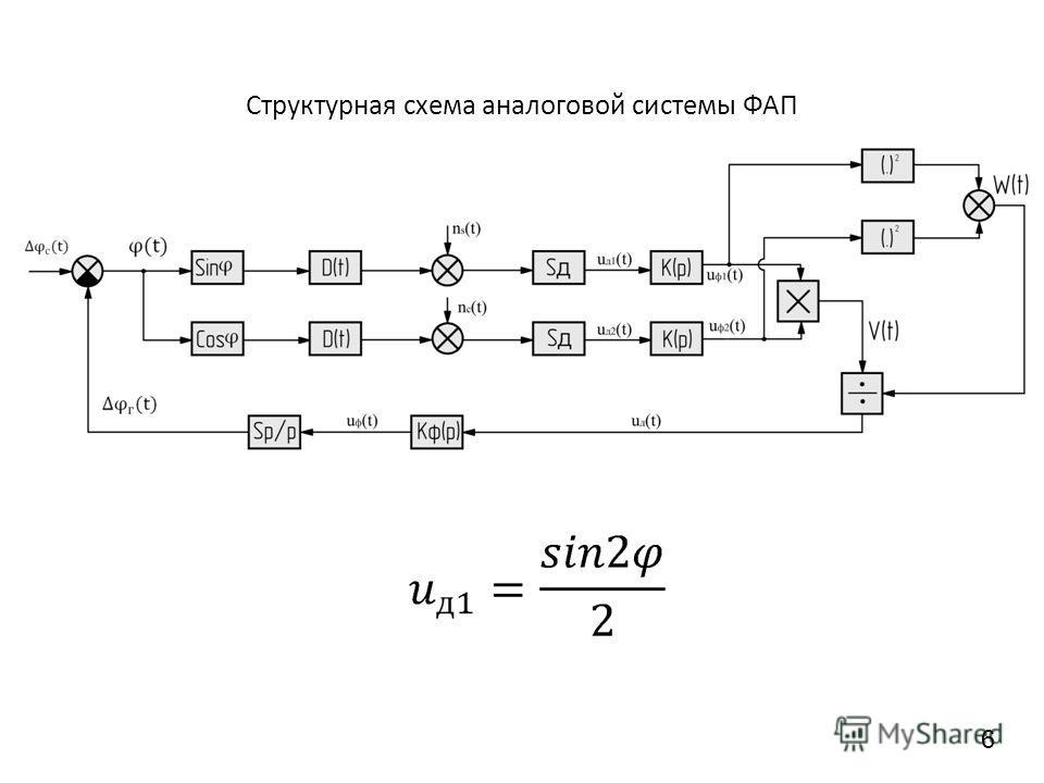 Структурная схема аналоговой системы ФАП 6