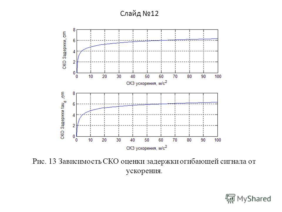 Слайд 12 Рис. 13 Зависимость СКО оценки задержки огибающей сигнала от ускорения.