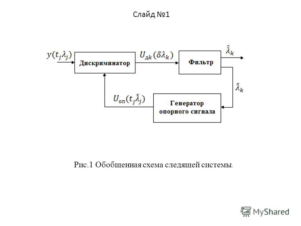 Слайд 1 Рис.1 Обобщенная схема следящей системы.