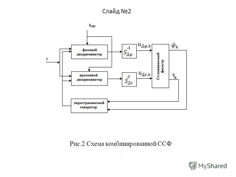Слайд 2 Рис.2 Схема комбинированной ССФ.