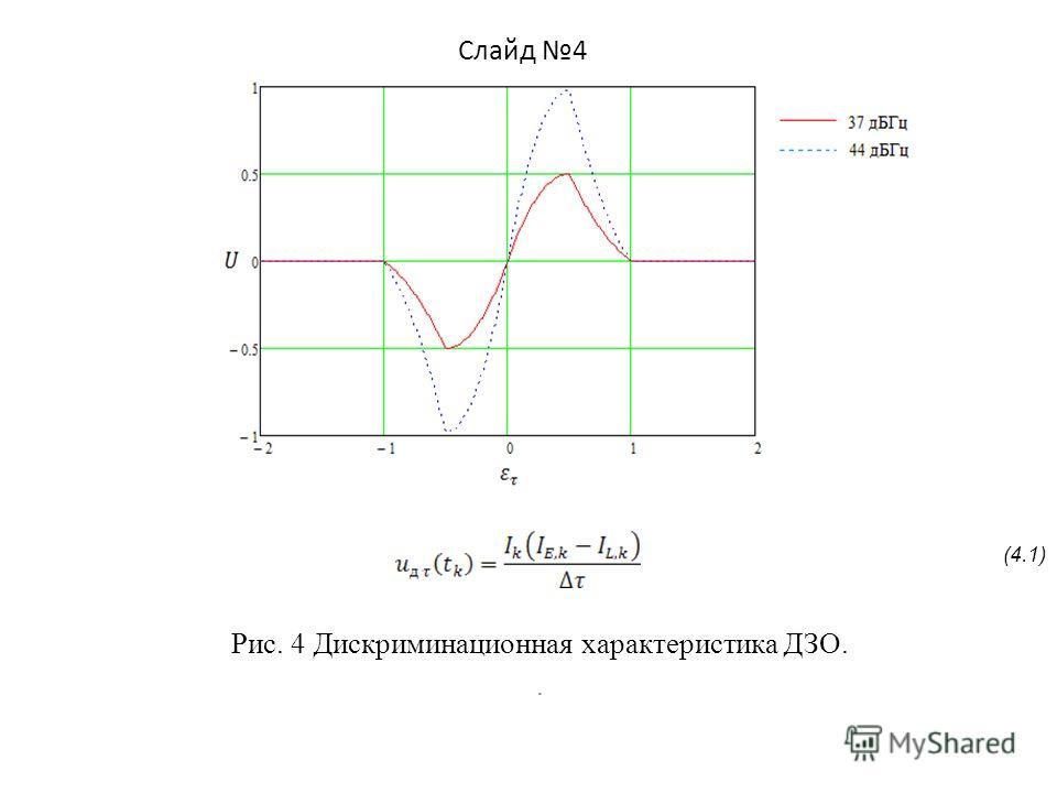 Слайд 4 Рис. 4 Дискриминационная характеристика ДЗО.. (4.1)