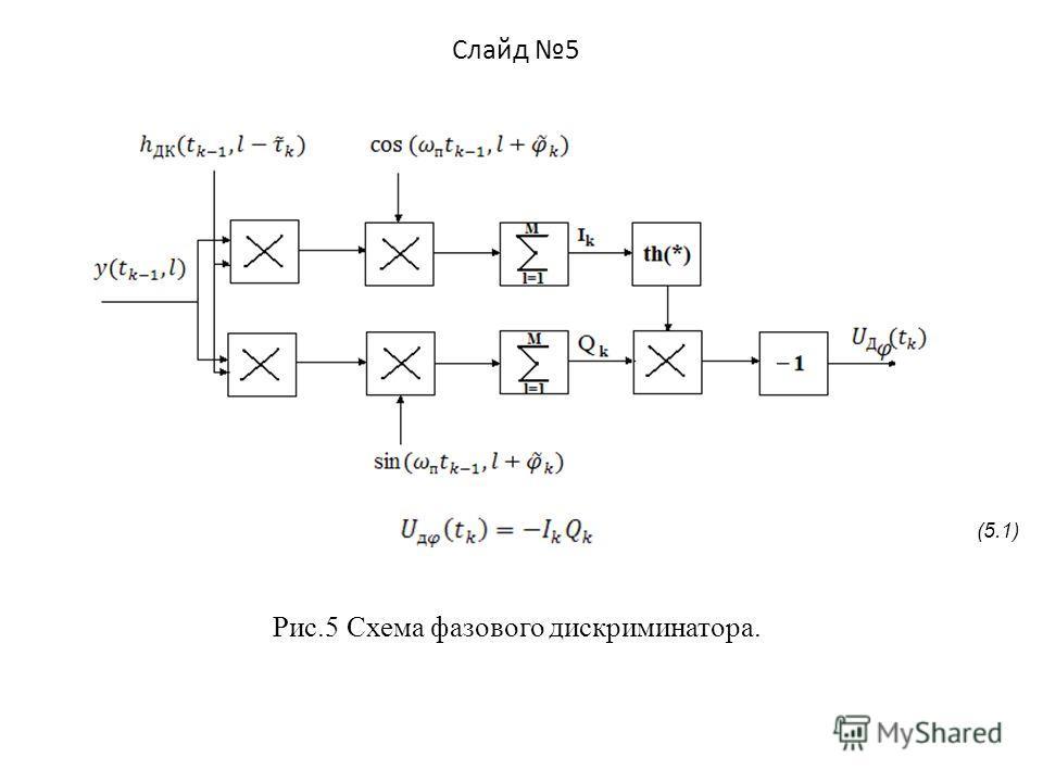 Слайд 5 (5.1) Рис.5 Схема фазового дискриминатора.