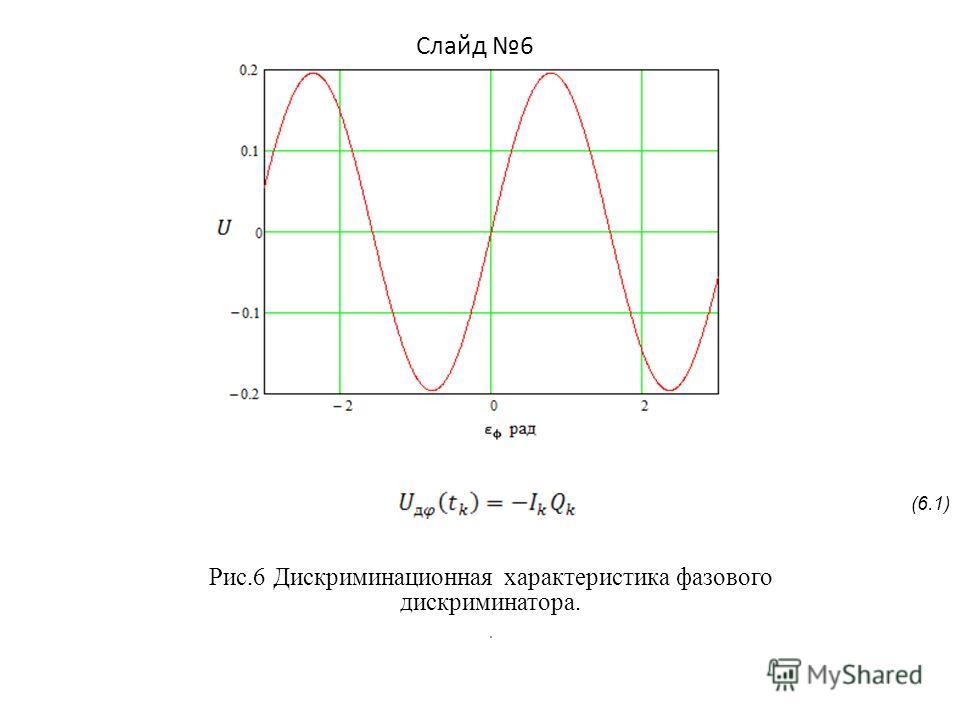 Слайд 6 Рис.6 Дискриминационная характеристика фазового дискриминатора.. (6.1)