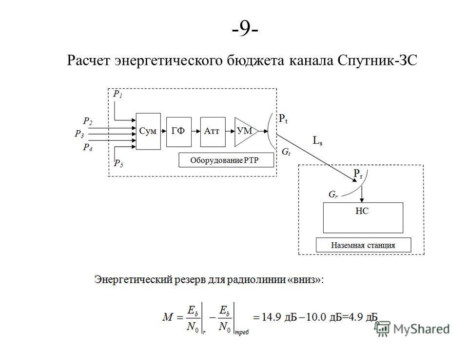 -9--9- Расчет энергетического бюджета канала Спутник-ЗС
