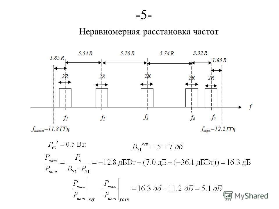 -5--5- Неравномерная расстановка частот