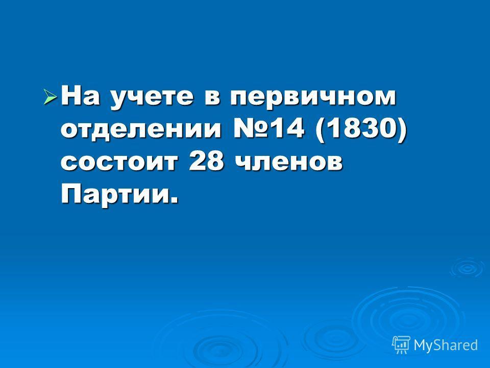 На учете в первичном отделении 14 (1830) состоит 28 членов Партии. На учете в первичном отделении 14 (1830) состоит 28 членов Партии.
