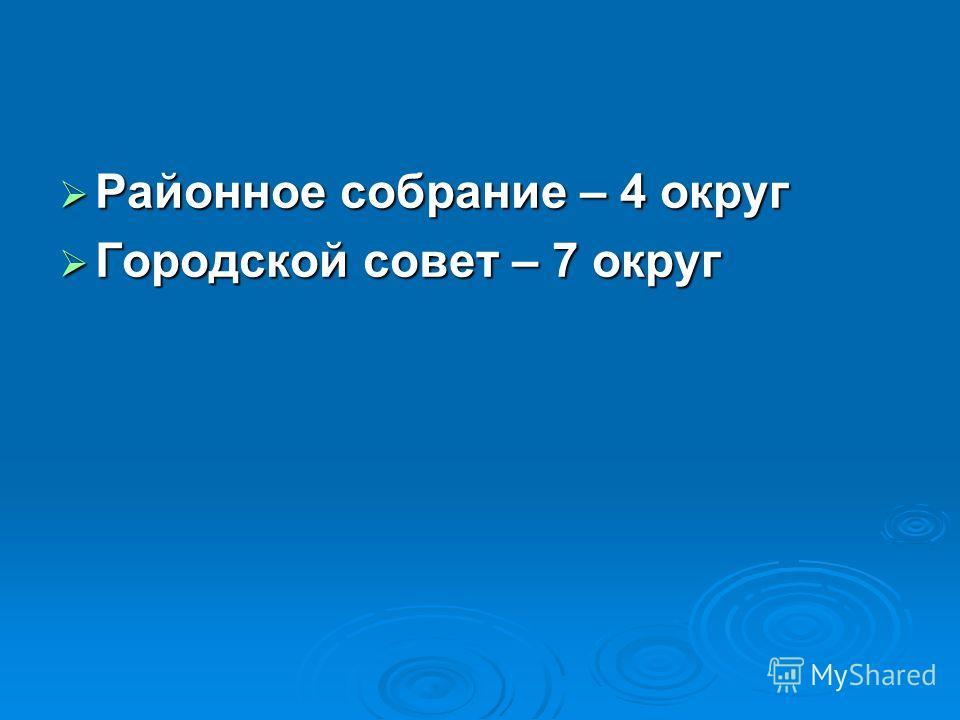 Районное собрание – 4 округ Районное собрание – 4 округ Городской совет – 7 округ Городской совет – 7 округ