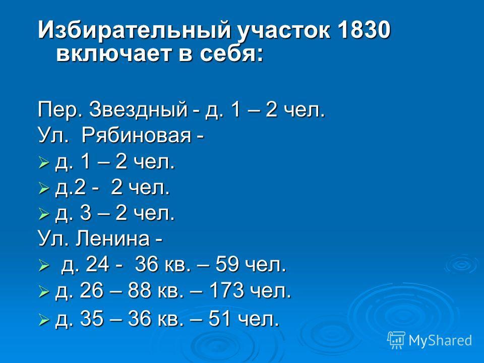 Избирательный участок 1830 включает в себя: Пер. Звездный - д. 1 – 2 чел. Ул. Рябиновая - д. 1 – 2 чел. д. 1 – 2 чел. д.2 - 2 чел. д.2 - 2 чел. д. 3 – 2 чел. д. 3 – 2 чел. Ул. Ленина - д. 24 - 36 кв. – 59 чел. д. 24 - 36 кв. – 59 чел. д. 26 – 88 кв.