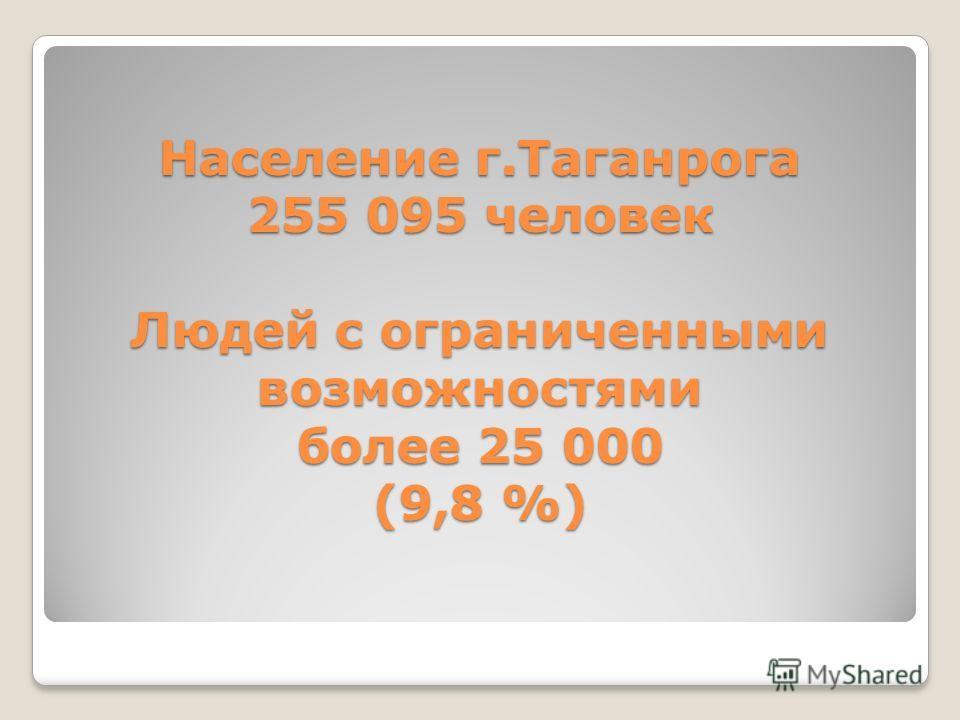 Население г.Таганрога 255 095 человек Людей с ограниченными возможностями более 25 000 (9,8 %)