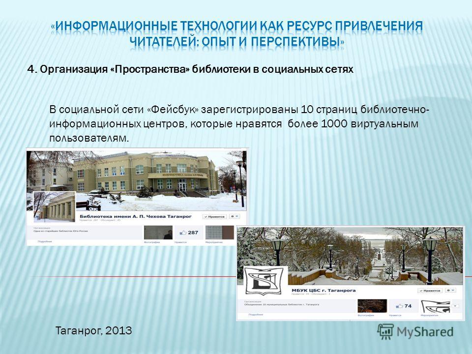 Таганрог, 2013 4. Организация «Пространства» библиотеки в социальных сетях В социальной сети «Фейсбук» зарегистрированы 10 страниц библиотечно- информационных центров, которые нравятся более 1000 виртуальным пользователям.