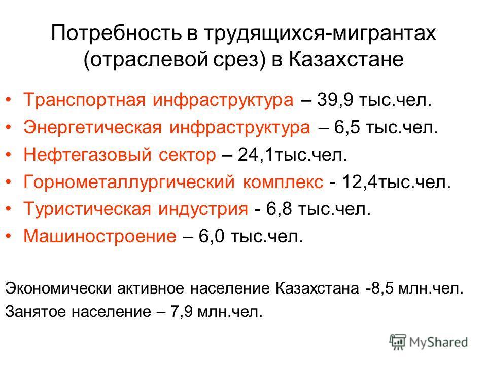 Потребность в трудящихся-мигрантах (отраслевой срез) в Казахстане Транспортная инфраструктура – 39,9 тыс.чел. Энергетическая инфраструктура – 6,5 тыс.чел. Нефтегазовый сектор – 24,1тыс.чел. Горнометаллургический комплекс - 12,4тыс.чел. Туристическая
