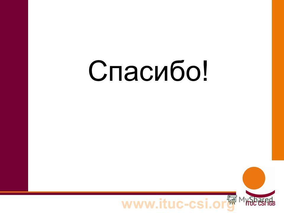 www.ituc-csi.org Спасибо!