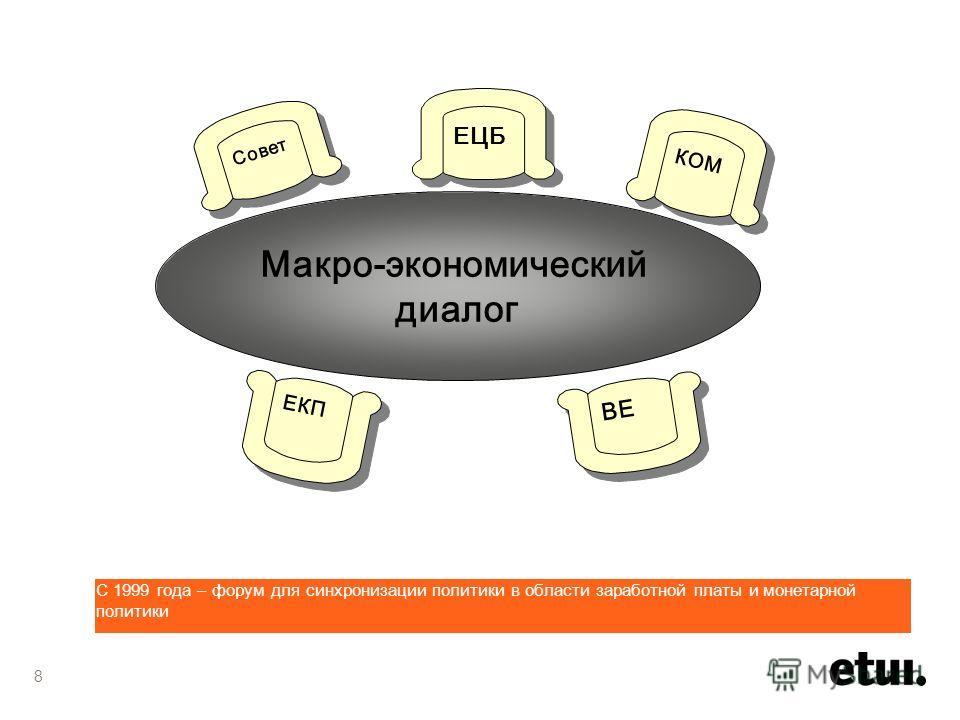 С 1999 года – форум для синхронизации политики в области заработной платы и монетарной политики Макро-экономический диалог Совет ЕЦБ КOM ЕКП BE 8