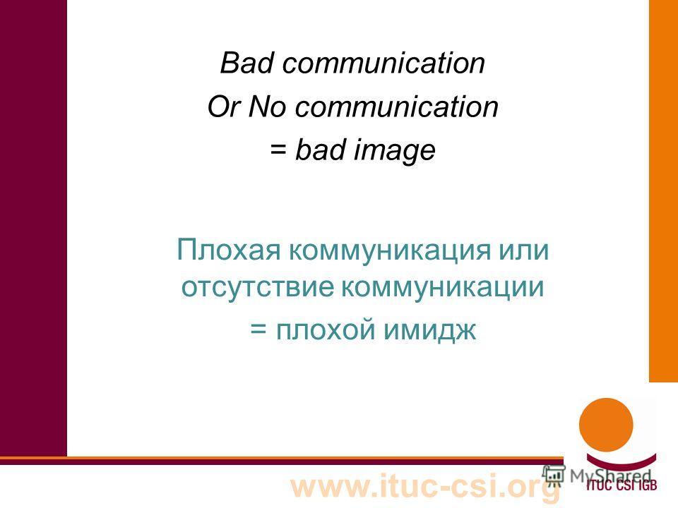 www.ituc-csi.org Bad communication Or No communication = bad image Плохая коммуникация или отсутствие коммуникации = плохой имидж