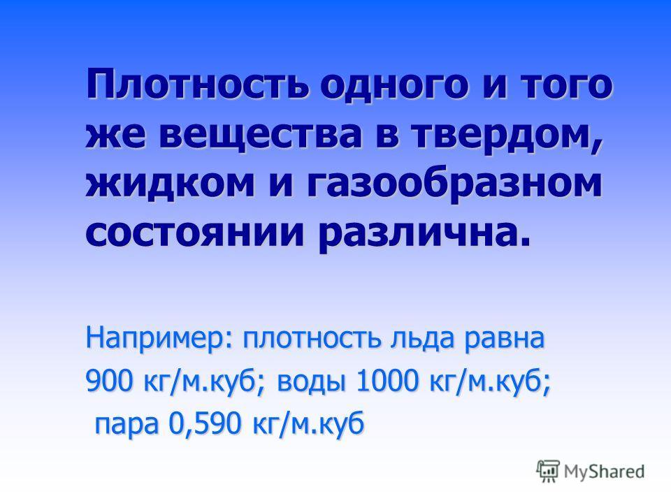 Плотности некоторых газов газгаз Хлор3,2100,00321 Угарный газ 1,2500,00125 Углекисл. газ 1,9800,00198Природн.Газ0,8000,0008 Кислород1,4300,00143 Водяной пар 0,5900,00059 Воздух1,2900,00129Гелий0,1800,00018 азот1,2500,00125водород0,0900,0009 Кг/м ³ г/
