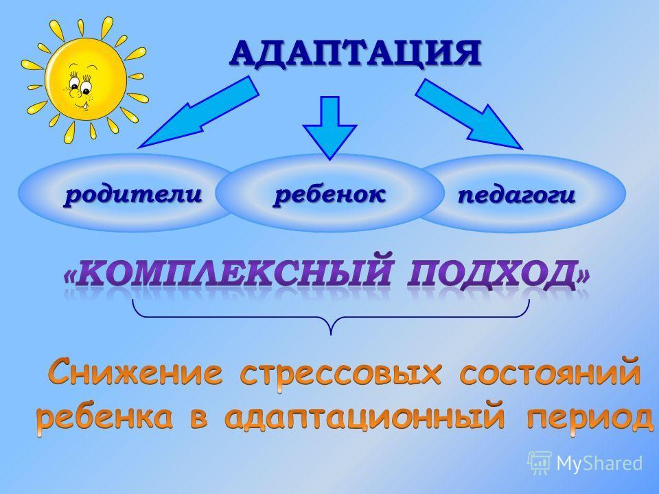 АДАПТАЦИЯ родители педагоги педагоги ребенок