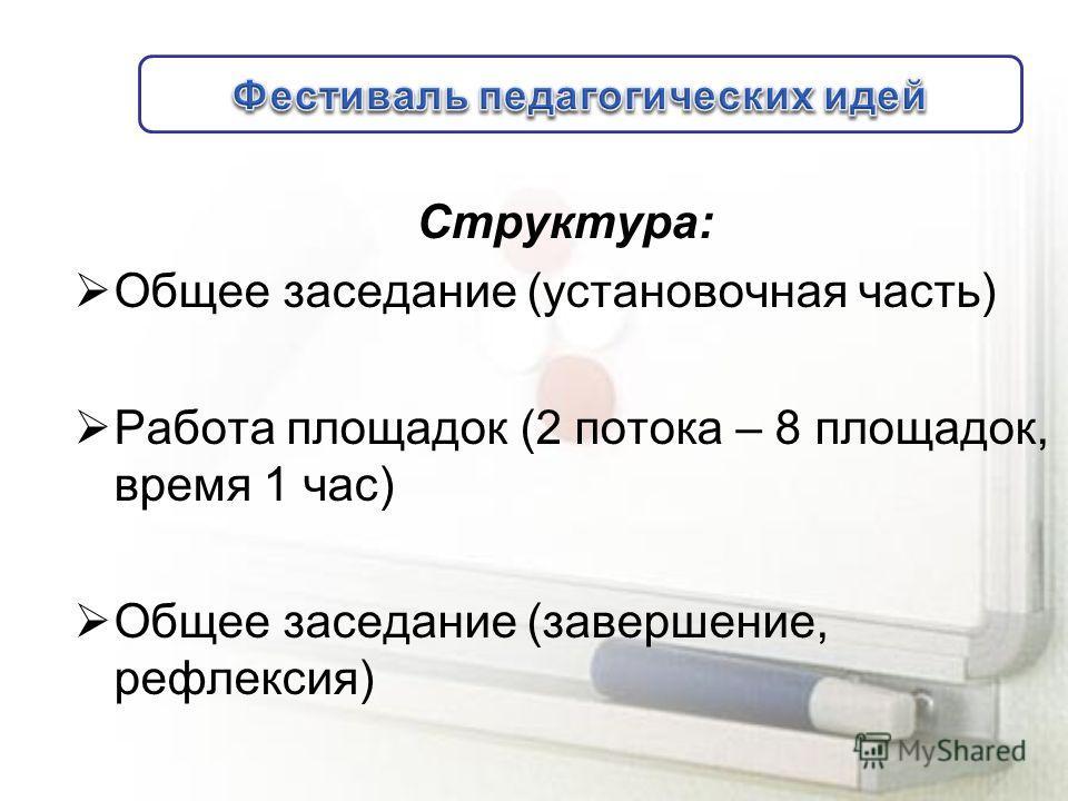 Повестка заседания Структура: Общее заседание (установочная часть) Работа площадок (2 потока – 8 площадок, время 1 час) Общее заседание (завершение, рефлексия)
