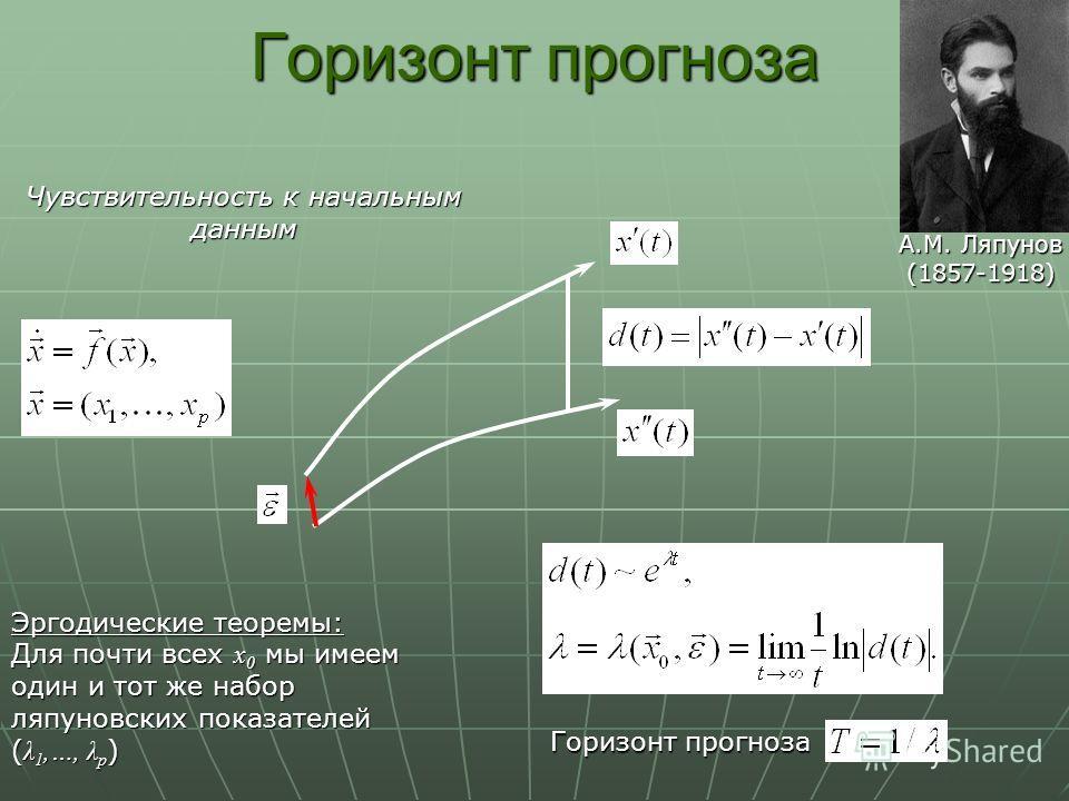 Горизонт прогноза А.М. Ляпунов (1857-1918) Эргодические теоремы: Для почти всех x 0 мы имеем один и тот же набор ляпуновских показателей ( λ 1,…, λ p ) Чувствительность к начальным данным