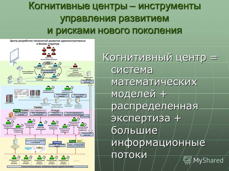 Когнитивные центры – инструменты управления развитием и рисками нового поколения Когнитивный центр = система математических моделей + распределенная экспертиза + большие информационные потоки