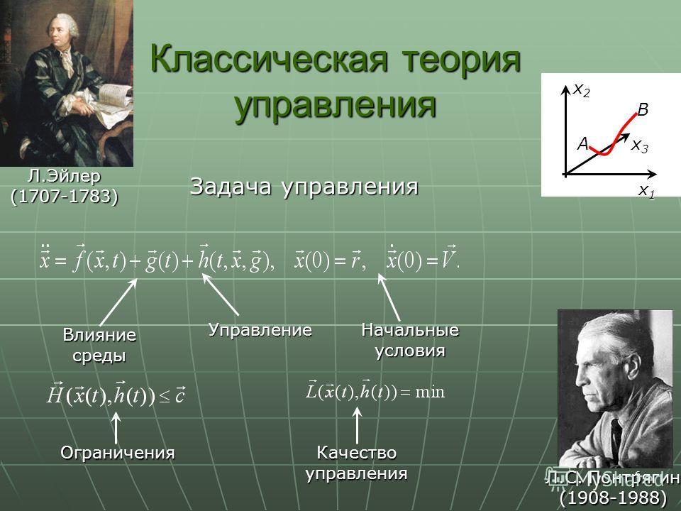 6 Классическая теория управления Л.Эйлер(1707-1783) Л.С. Понтрягин (1908-1988) x1x1x1x1 x2x2x2x2 x3x3x3x3A B Задача управления Влияние среды Управление Качество управления Ограничения Начальные условия