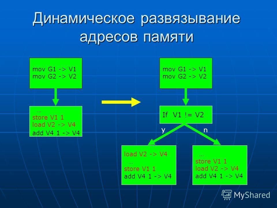 Динамическое развязывание адресов памяти mov G1 -> V1 mov G2 -> V2 … store V1 1 load V2 -> V4 add V4 1 -> V4 load V2 -> V4 … store V1 1 add V4 1 -> V4 mov G1 -> V1 mov G2 -> V2 If V1 != V2 … store V1 1 load V2 -> V4 add V4 1 -> V4 y n