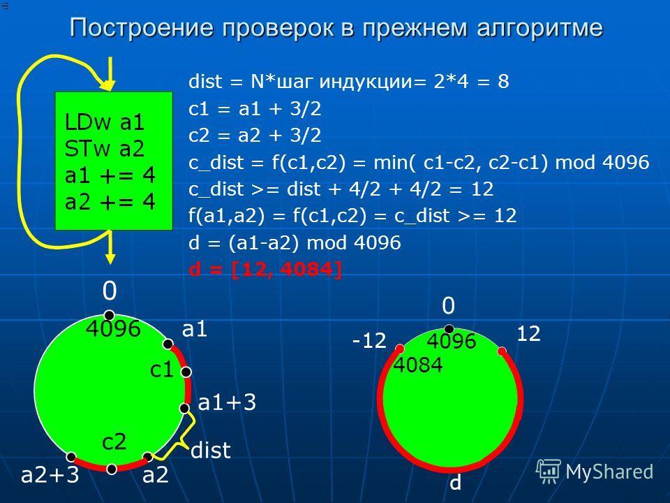Построение проверок в прежнем алгоритме dist = N*шаг индукции= 2*4 = 8 с1 = a1 + 3/2 c2 = a2 + 3/2 c_dist = f(c1,c2) = min( c1-c2, c2-c1) mod 4096 c_dist >= dist + 4/2 + 4/2 = 12 f(a1,a2) = f(c1,c2) = c_dist >= 12 d = (a1-a2) mod 4096 d = [12, 4084]