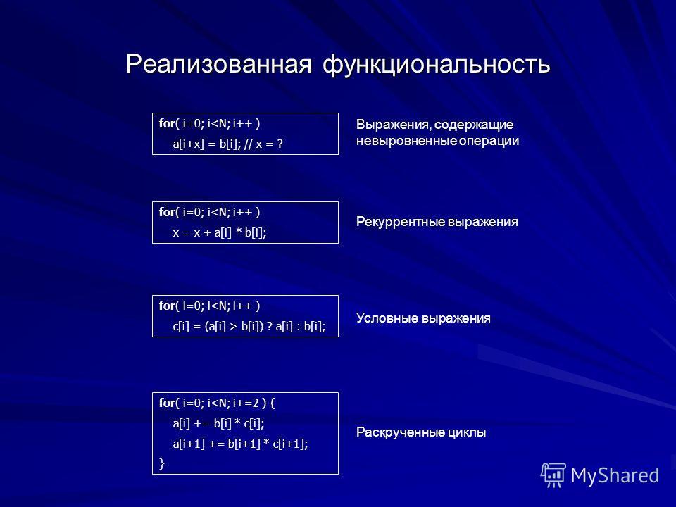 Реализованная функциональность for( i=0; i