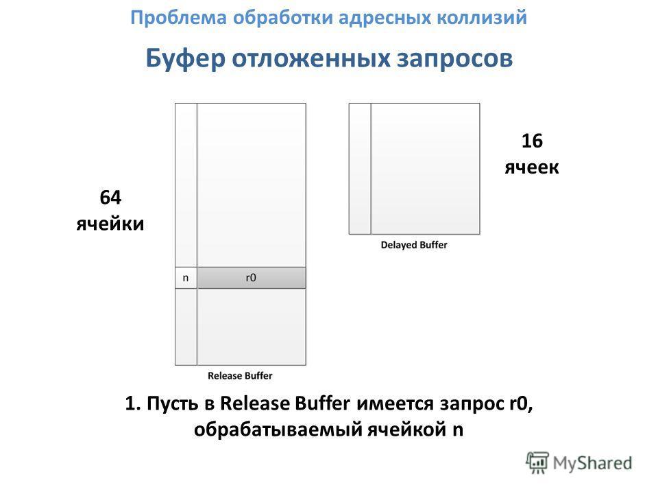 Буфер отложенных запросов 1. Пусть в Release Buffer имеется запрос r0, обрабатываемый ячейкой n 64 ячейки 16 ячеек Проблема обработки адресных коллизий