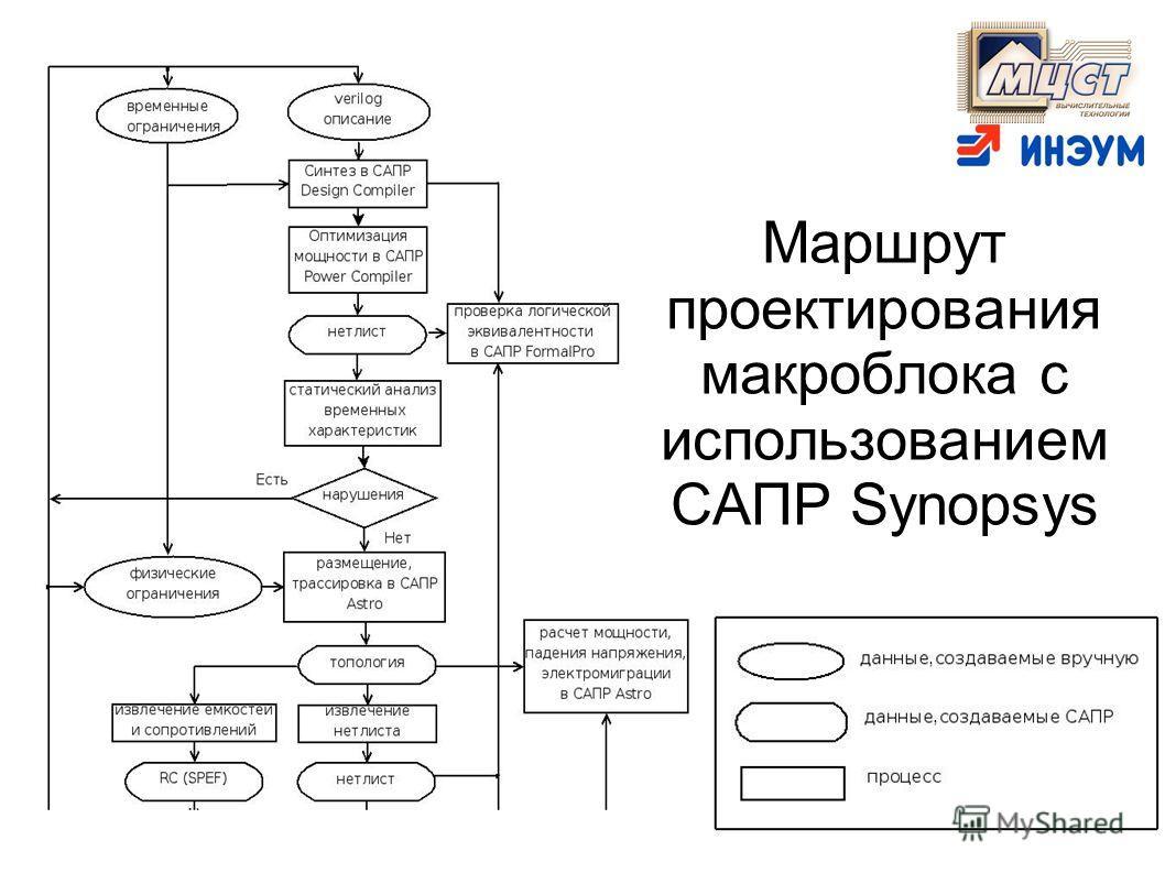 Маршрут проектирования макроблока с использованием САПР Synopsys,,