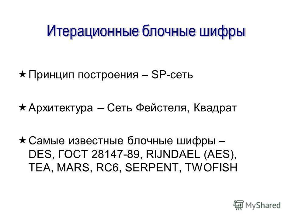 Принцип построения – SP-сеть Архитектура – Сеть Фейстеля, Квадрат Самые известные блочные шифры – DES, ГОСТ 28147-89, RIJNDAEL (AES), TEA, MARS, RC6, SERPENT, TWOFISH