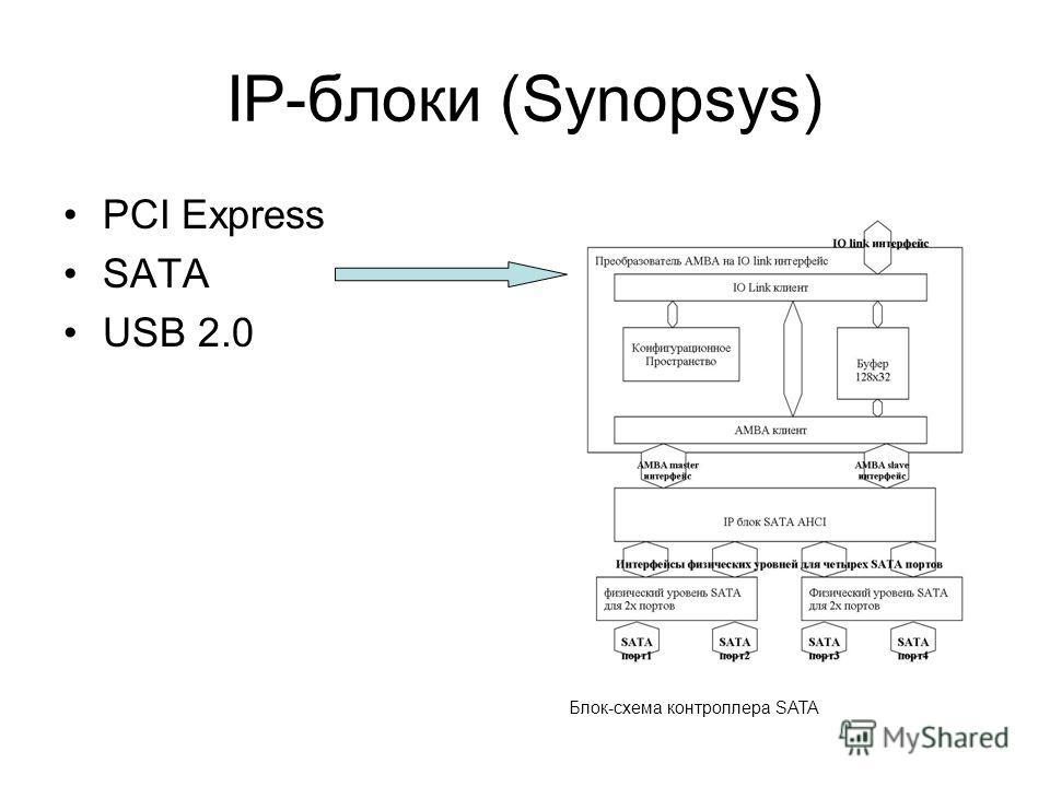 IP-блоки (Synopsys) PCI Express SATA USB 2.0 Блок-схема контроллера SATA