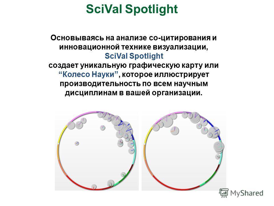 Основываясь на анализе со-цитирования и инновационной технике визуализации, SciVal Spotlight создает уникальную графическую карту илиКолесо Науки, которое иллюстрирует производительность по всем научным дисциплинам в вашей организации. SciVal Spotlig