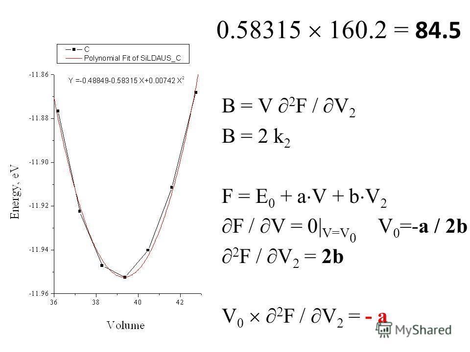 0.58315 160.2 = 84.5 B = V 2 F / V 2 B = 2 k 2 F = E 0 + a V + b V 2 F / V = 0| V=V 0 V 0 =-a / 2b 2 F / V 2 = 2b V 0 2 F / V 2 = - a
