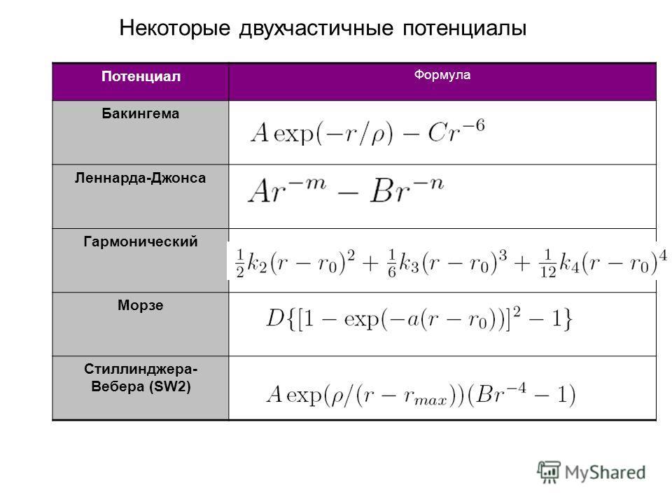 Потенциал Формула Бакингема Леннарда-Джонса Гармонический Морзе Стиллинджера- Вебера (SW2) Некоторые двухчастичные потенциалы