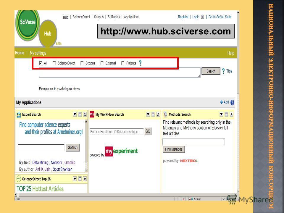 http://www.hub.sciverse.com