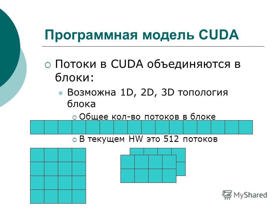 Программная модель CUDA Потоки в CUDA объединяются в блоки: Возможна 1D, 2D, 3D топология блока Общее кол-во потоков в блоке ограничено В текущем HW это 512 потоков