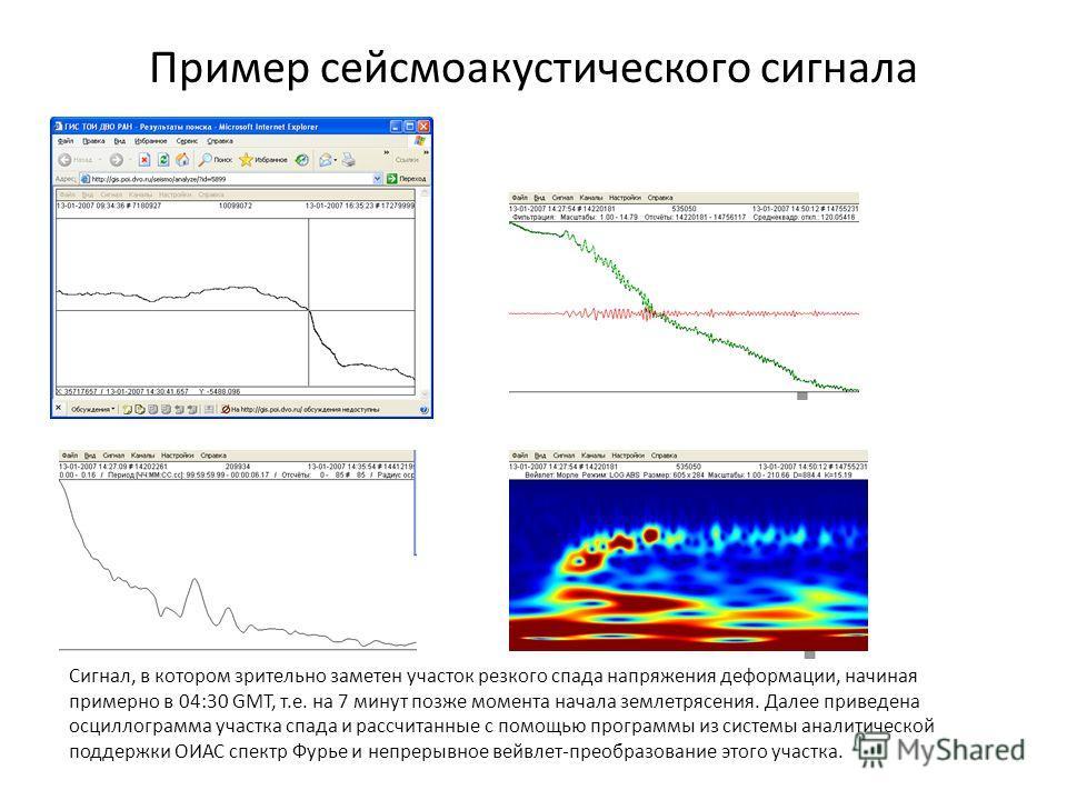 Пример сейсмоакустического сигнала Сигнал, в котором зрительно заметен участок резкого спада напряжения деформации, начиная примерно в 04:30 GMT, т.е. на 7 минут позже момента начала землетрясения. Далее приведена осциллограмма участка спада и рассчи